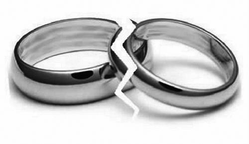 Divorcio. Separación y nulidad.